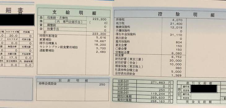 三菱電機の給料明細【ガチ画像】・年収・ボーナス・評判