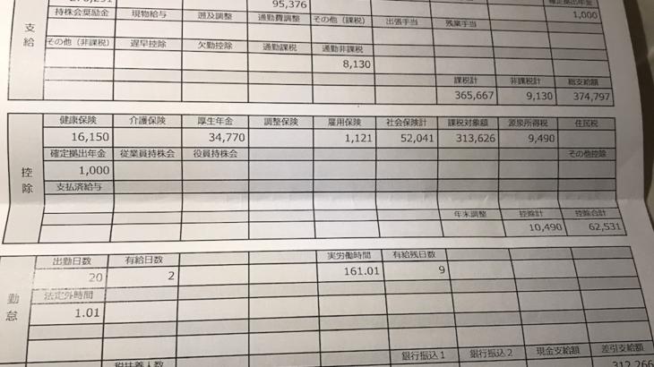 オークファンの給与明細【ガチ画像】・年収・ボーナス・評判