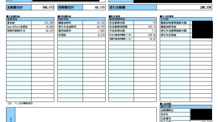 SB C&S(旧:ソフトバンクコマース&サービス)の給料明細【ガチ画像】・年収・ボーナス・評判