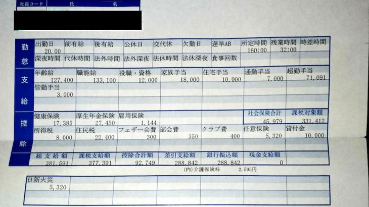 フェザー安全剃刀の給料明細【ガチ画像】・年収・ボーナス・評判