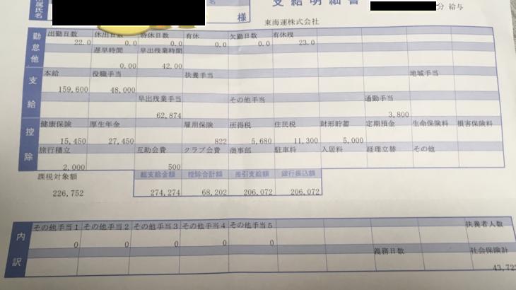 東海運の給料明細【ガチ画像】・年収・ボーナス・評判