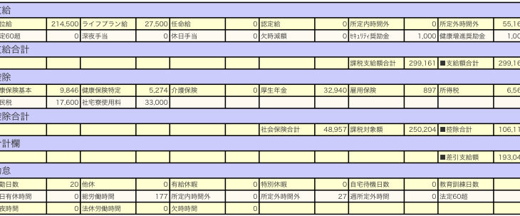 【社員が回答】富士ソフトの給料明細・年収・ボーナス・評判