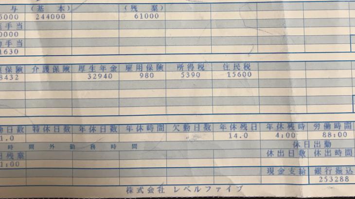 レベルファイブの給料明細【ガチ画像】・年収・ボーナス・評判