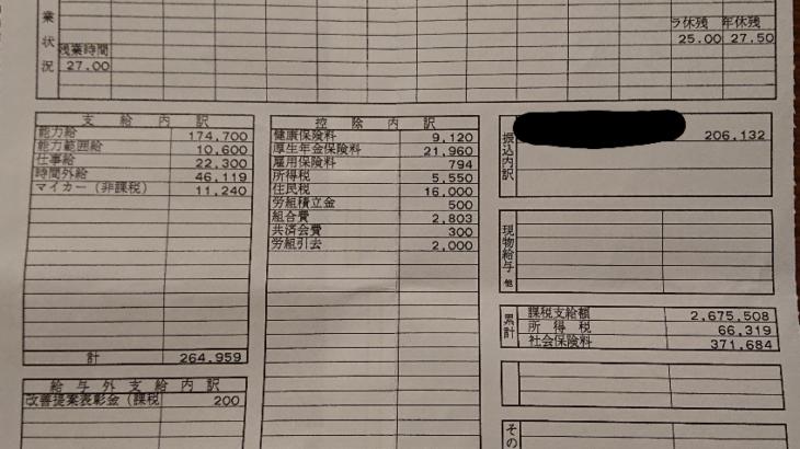 小松製作所の給料明細【ガチ画像】・年収・ボーナス・評判