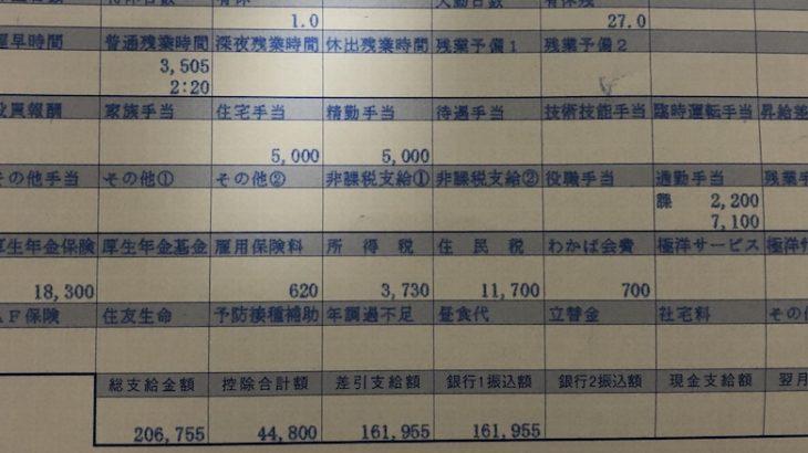極洋水産の給料明細【ガチ画像】・年収・ボーナス・評判