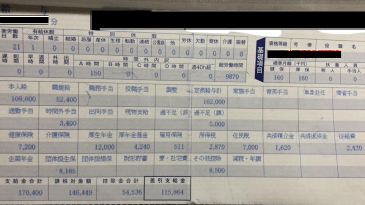 茨城県信用組合の給与明細【ガチ画像】・年収・ボーナス・評判