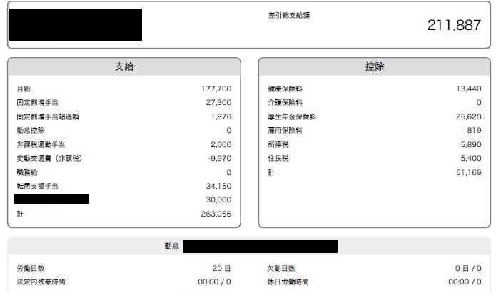 プラザクリエイト本社の給与明細【ガチ画像】・年収・ボーナス・評判