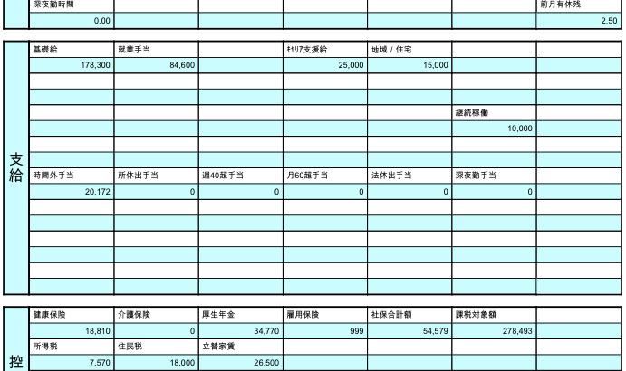 【社員が回答】スタッフサービス・エンジニアリングの給料明細・年収・ボーナス・評判