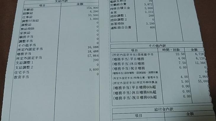 京王電鉄の給与明細【ガチ画像】・年収・ボーナス・評判