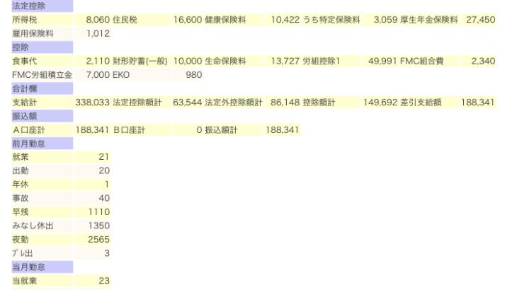 福井村田製作所の給料明細【ガチ画像】・年収・ボーナス・評判
