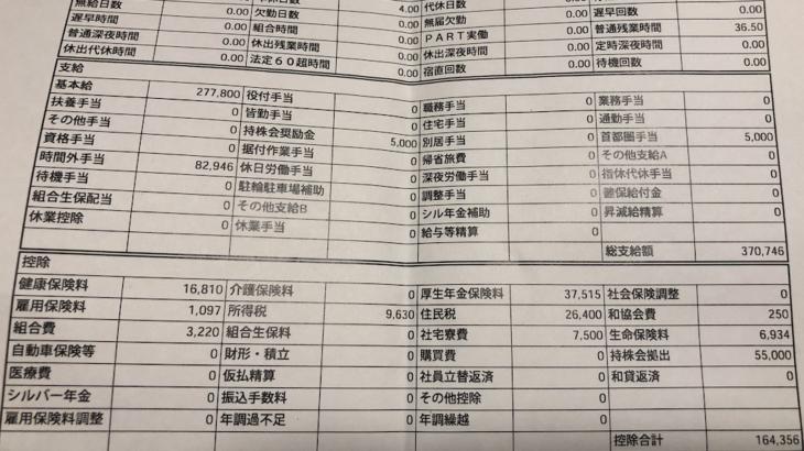 フジテックの給料明細【ガチ画像】・年収・ボーナス・評判