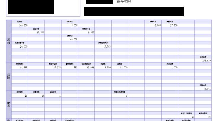 ユニマットリタイアメントコミュニティの給料明細【ガチ画像】・年収・ボーナス・評判